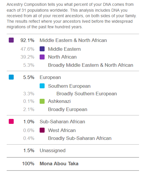 1_ancestry